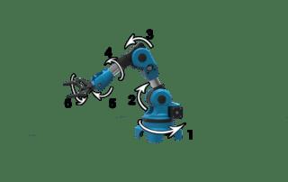 Quand choisir un bras robotise 6 axes ?